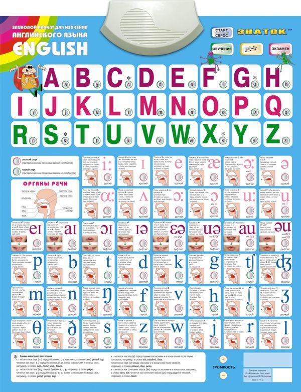 Картинка Электронный плакат English ЗНАТОК английский язык