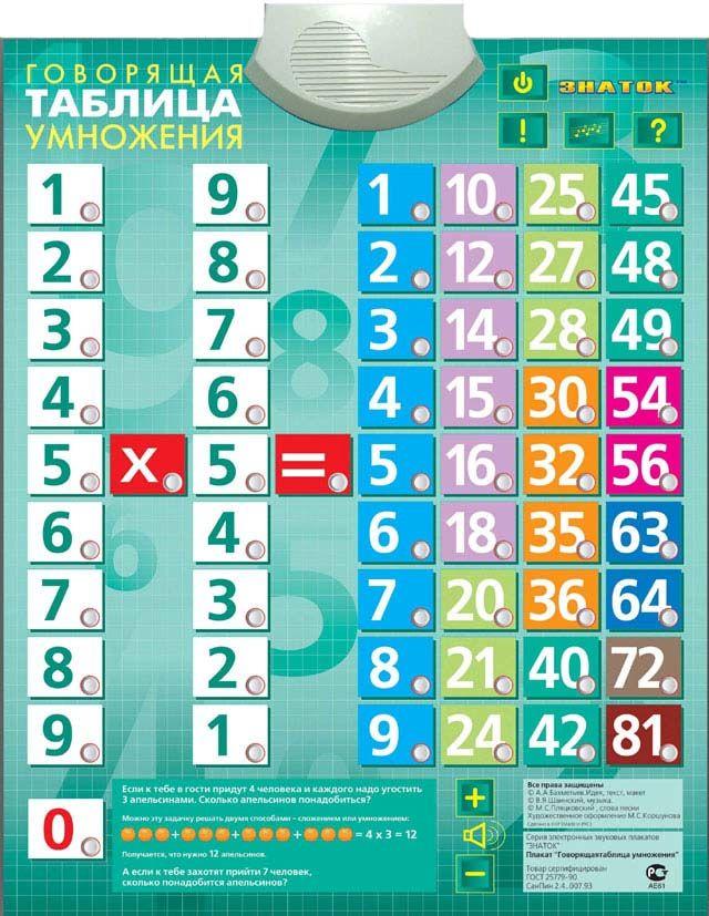 Картинка Электронный плакат Говорящая таблица умножения