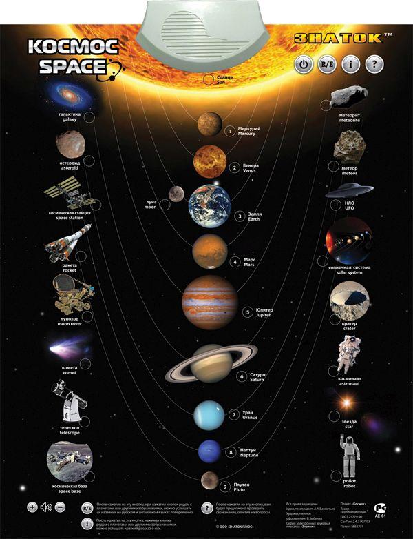 Картинка Электронный плакат Космос